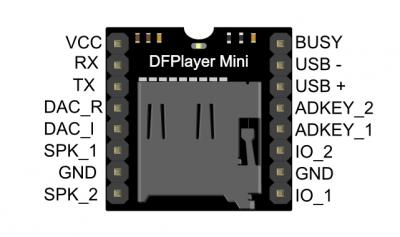 Arduino语音模块-DFPlayer Mini模块